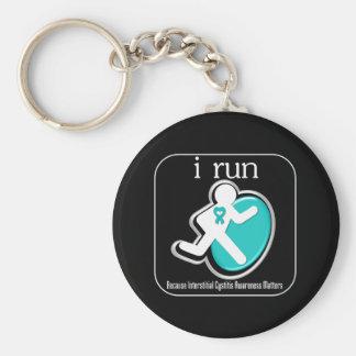 corro porque importa la cistitis intersticial llaveros personalizados