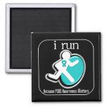 corro porque importa PCOS Iman De Nevera