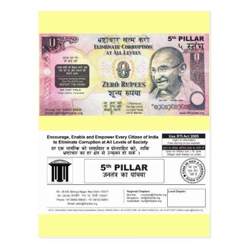 Corrupción de la lucha postal