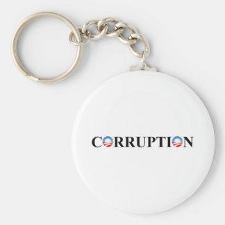 CORRUPCIÓN LLAVERO