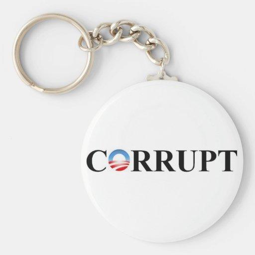 CORRUPT BASIC ROUND BUTTON KEYCHAIN