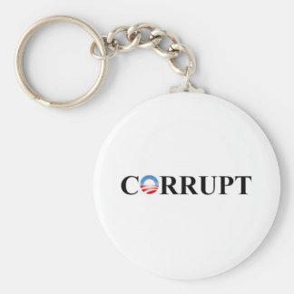 CORRUPTO LLAVERO