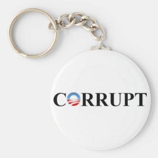 CORRUPTO LLAVERO REDONDO TIPO PIN