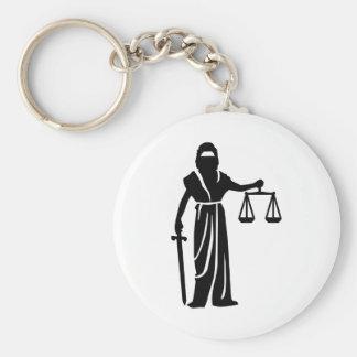 Corte de Justitia Llavero Redondo Tipo Chapa