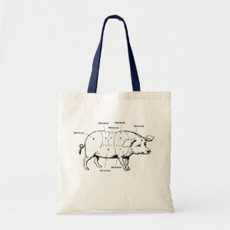 Cortes de cerdo bolsa tela barata
