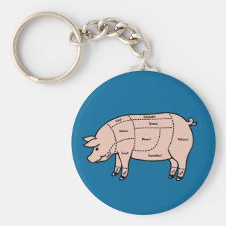 Cortes de cerdo llavero redondo tipo pin