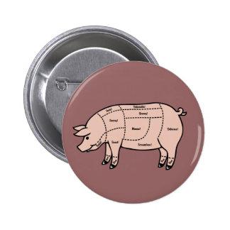 Cortes de cerdo pin