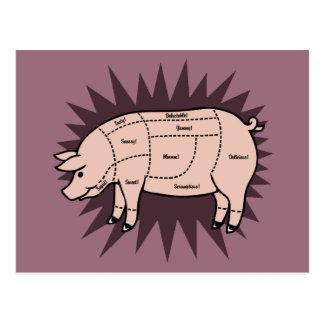 Cortes de cerdo tarjeta postal