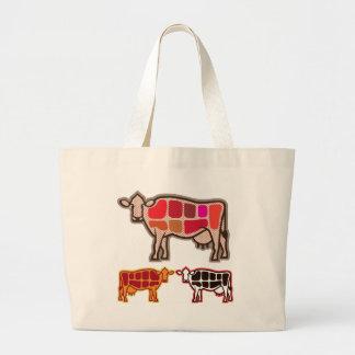 Cortes de la carne de vaca bolsa tela grande