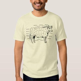 Cortes de la carne de vaca playera