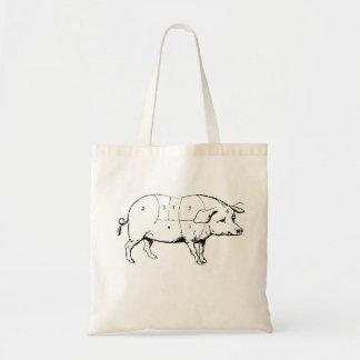 Cortes de la carne del ejemplo del vintage del bolsa tela barata