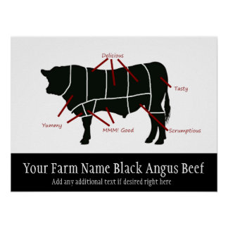 Cortes divertidos del carnicero de Angus de la gra Póster