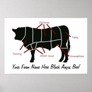 Cortes negros del carnicero de la granja de la car póster