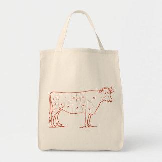 Cortes retros de la carne de vaca bolsa tela para la compra