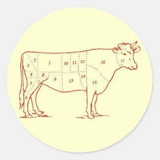 Cortes retros de la carne de vaca pegatina redonda