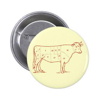 Cortes retros de la carne de vaca pin redondo de 2 pulgadas