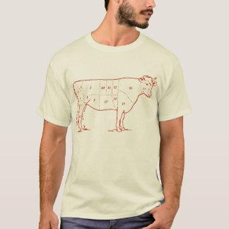 Cortes retros de la carne de vaca playera