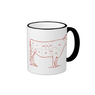 Cortes retros de la carne de vaca taza a dos colores
