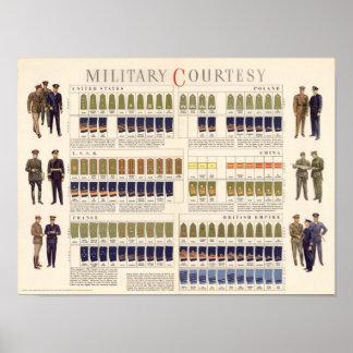 Cortesía militar póster