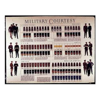 Cortesía militar tarjeta postal