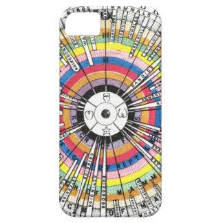 Corteza del diagrama de la ciencia de la zoología funda para iPhone SE/5/5s