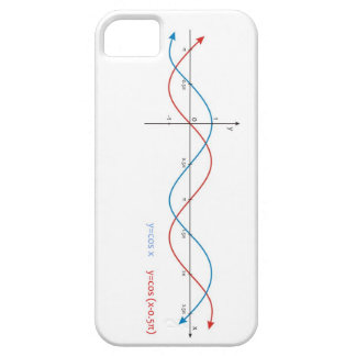 cos curves diagram mathematics sin sinusoid iPhone 5 covers