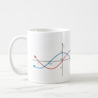 cos curves diagram mathematics sin sinusoid coffee mug