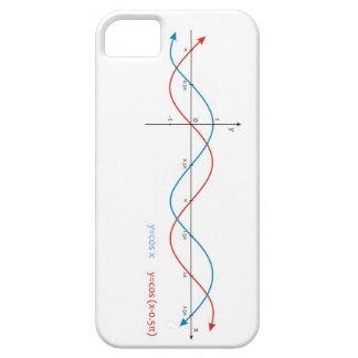 cos curves diagram mathematics sin sinusoid iPhone SE/5/5s case