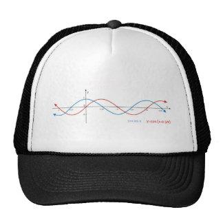 cos curves diagram mathematics sin sinusoid trucker hat