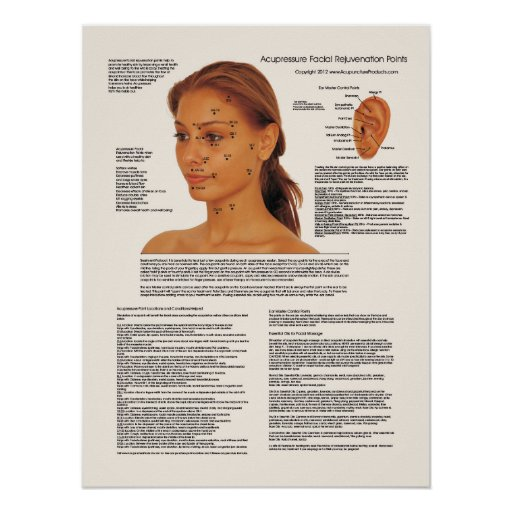 Cosmetic Acupuncture Facial Rejuvenation Points Poster ...