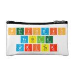 Periodic Table Writer  Cosmetic Bag