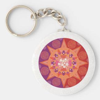 Cosmic keychain