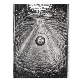 Cosmografía o ciencia del mundo postales