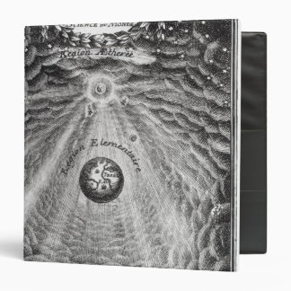 Cosmography or Science of the World Vinyl Binder