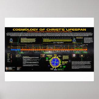 Cosmología de la vida útil de Cristo Póster