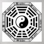 Cosmología del Taoist de los símbolos de Gua ocho  Poster