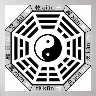 Cosmología del Taoist de los símbolos de Gua ocho Póster