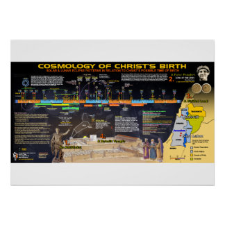 Cosmology of Christ's Birth Poster