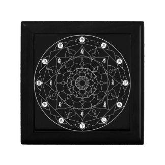 Cosmosys Gift Box
