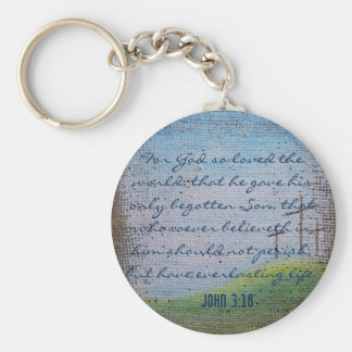 Cost of Freedom Key Chain