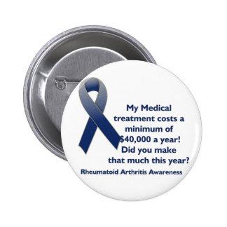 Cost of Medicine Rheumatoid Arthritis Awareness Button