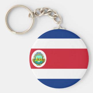 Costa Rica Llavero Redondo Tipo Pin
