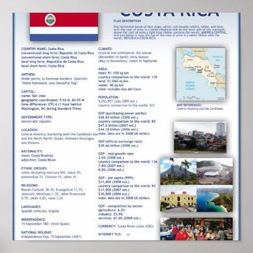Costa Rica Print