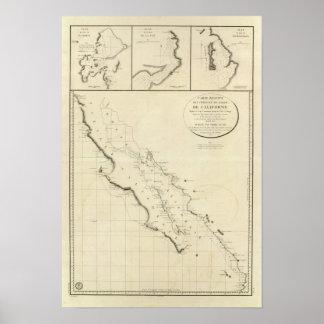 Costas de California Póster
