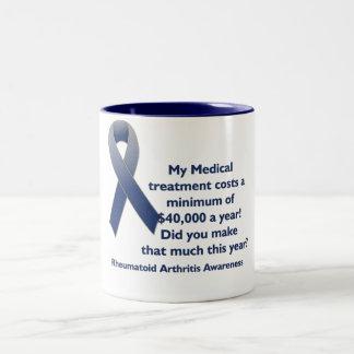 Coste de conciencia de la artritis reumatoide de l taza de café