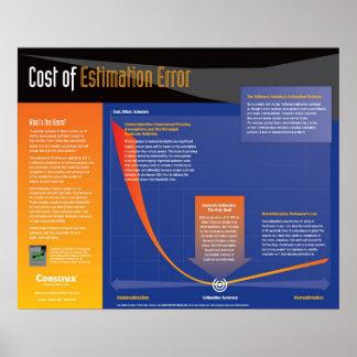 Coste de Construx del poster del error de la valor