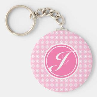 Cotton Candy Monogram Keychain