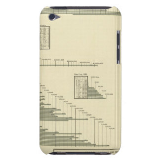 Cotton goods iPod touch case