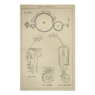 Cotton Spinning II Poster