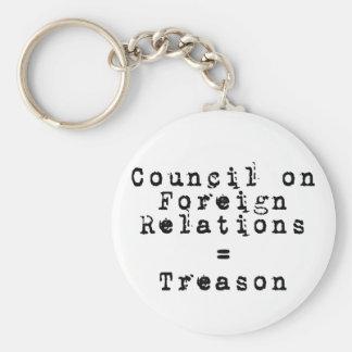 Council on Foreign Relations = traición Llavero Redondo Tipo Pin